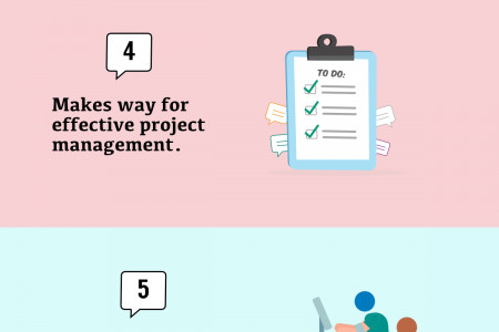Major Benefits of Having a Team Chat Software | ProofHub Infographic