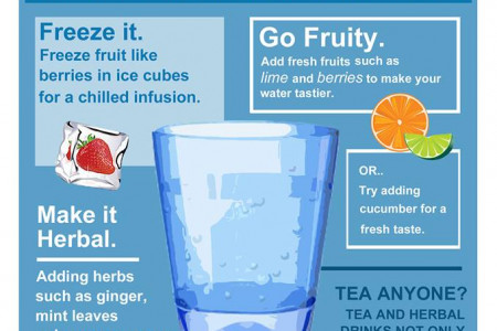Make Drinking Water More Exciting Infographic