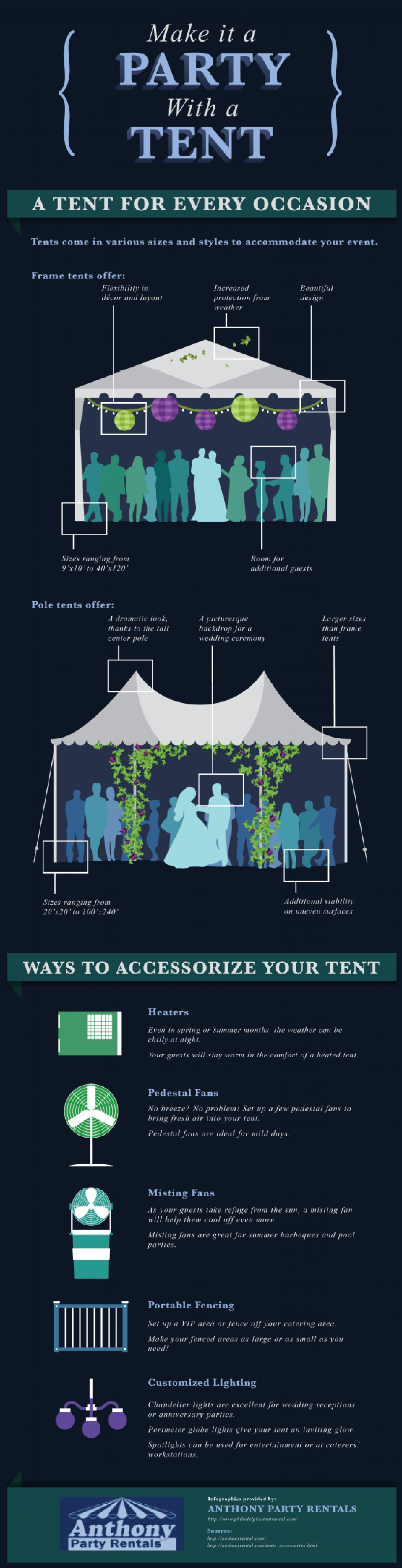 Make it a Party with a Tent! Infographic