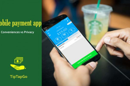Make online payment with Tiptapgo Infographic