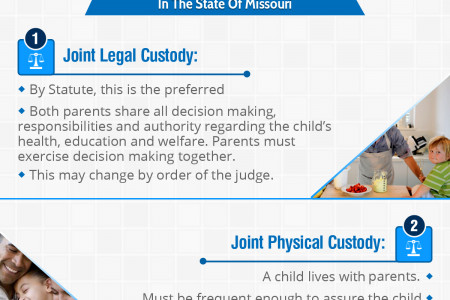 Make Sure Your Kids Are Well Cared For:Hire Kansas City Divorce Lawyers Infographic