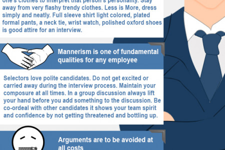 Make The Best Impression On Your Next Interview Infographic