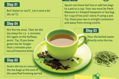 Make the perfect cup of Green Tea Infographic