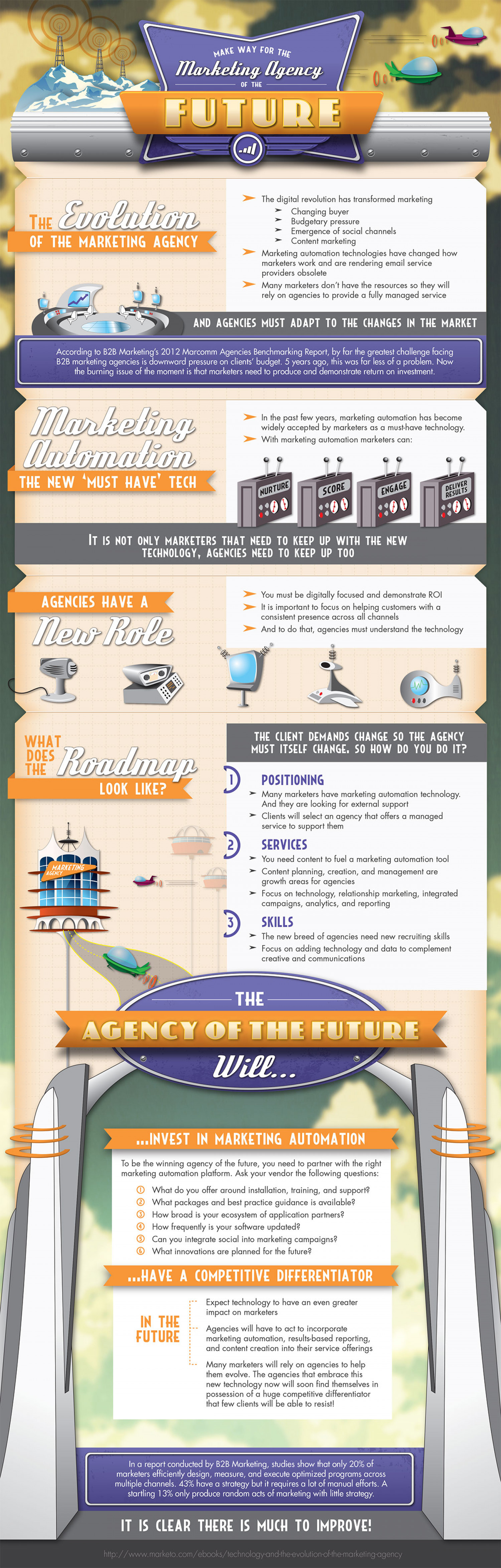 Make Way For The Agency of the Future  Infographic