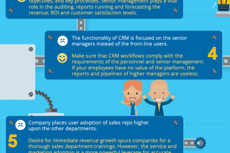 Make Your CRM Initiative Work Infographic