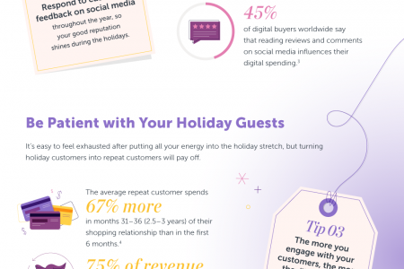 Make Your Holiday Marketing the Gift That Keeps on Giving! Infographic