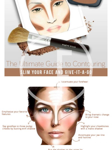 How to Contour Your Face in Less than a Minute Infographic