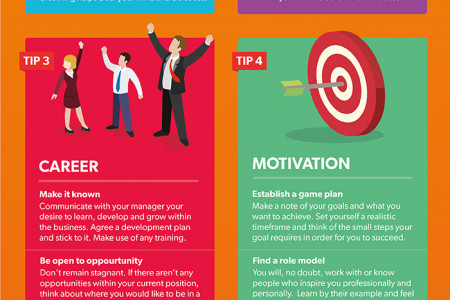 Making Changes In Your Life Infographic