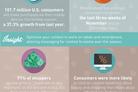 Making Content Bright Infographic