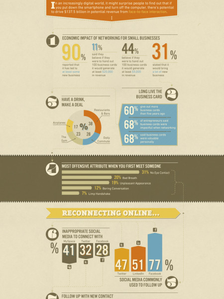 Making Money the Old Fashioned Way Infographic