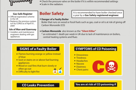 Making Safety in the Home a Priority Infographic