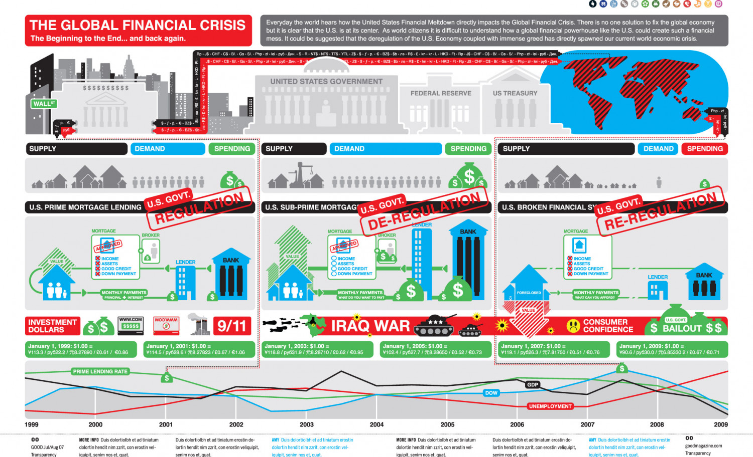 Making Sense of the Financial Mess: Cypher 13 Infographic