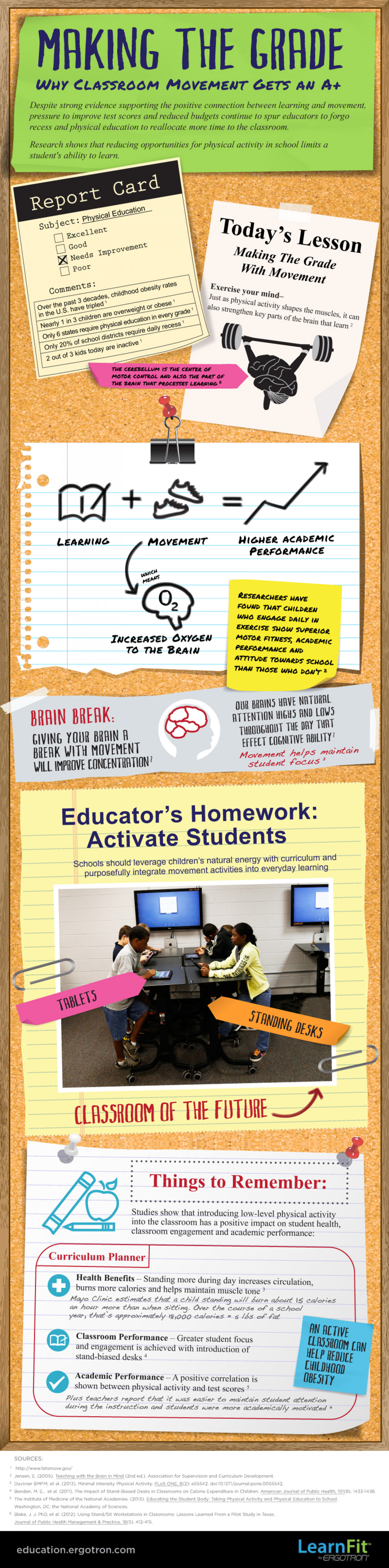 Making the Grade: Why Classroom Movement Gets an A+ Infographic