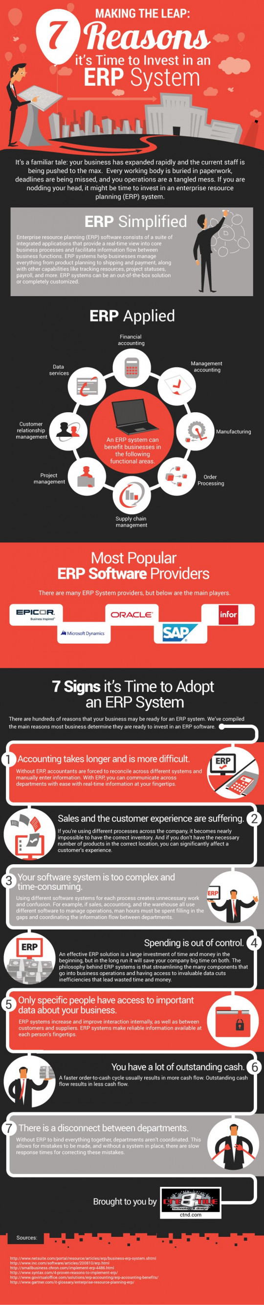 Making The Leap: 7 Reasons itâ??s Time to Invest in an ERP System