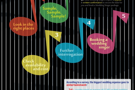 Making Weddings Extra Special with Music and Wedding Singers Infographic