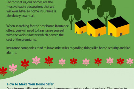 Making Your Home Safer to Get the Best Home Insurance Offers Infographic