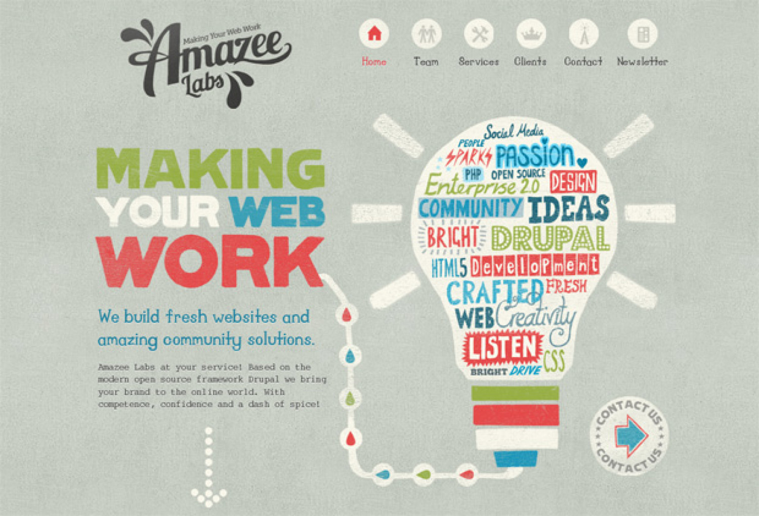 Making Your Web Work Infographic
