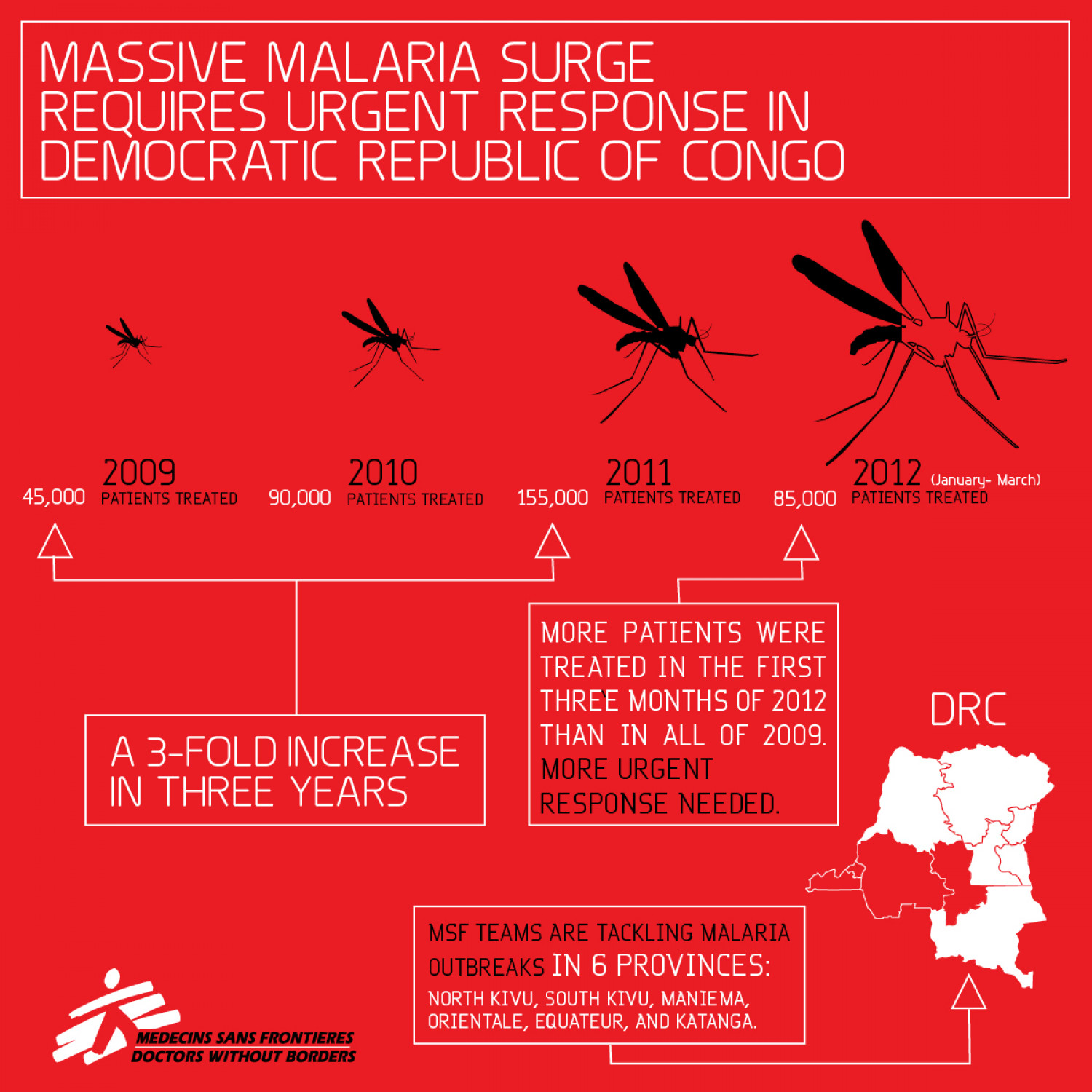 Malaria rates in the Democratic Republic of Congo Infographic