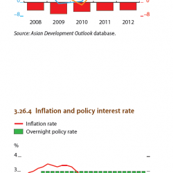 malaysia expansionary fiscal policy end of 1997 At the onset of the 1997 economic crisis, malaysia experienced real  in contrast , expansionary monetary policy in korea and philippines was.