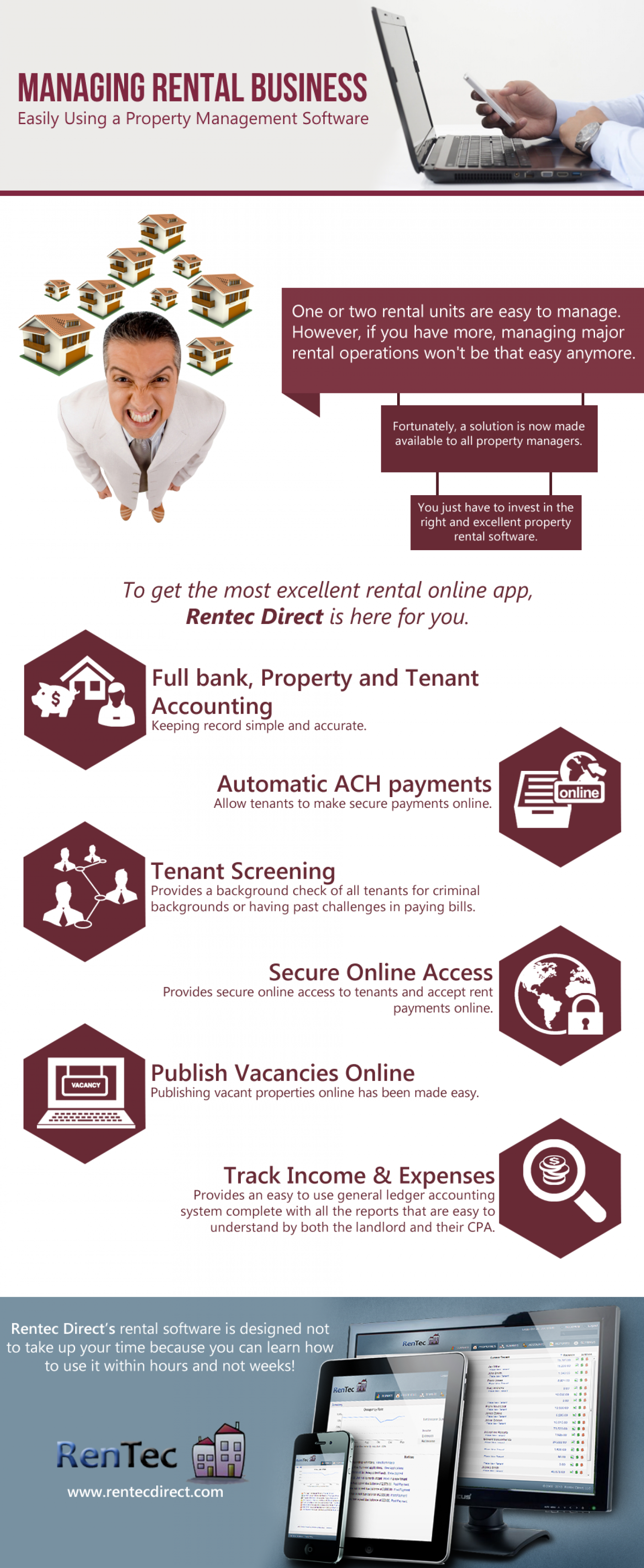 Managing Rental Business Easily Using a Property Management Software Infographic