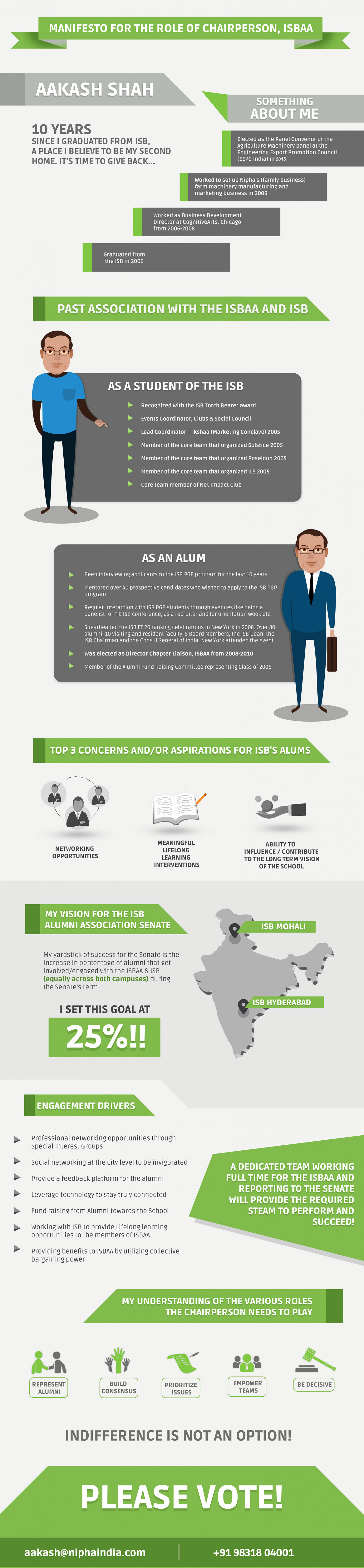 Manifesto For The Role Of Chairperson Infographic