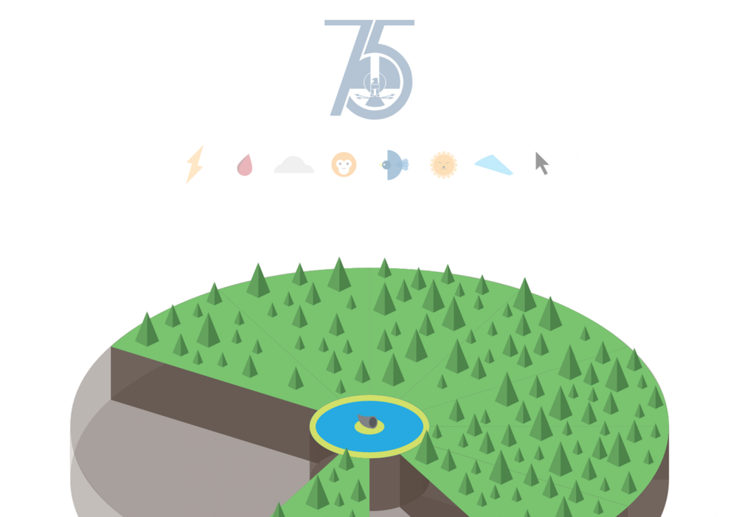 Map of the 75th Hunger Games Infographic
