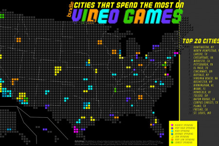 Map Of Video Game Spending In The U.S. Infographic