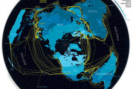 Mapping the Internet Infographic