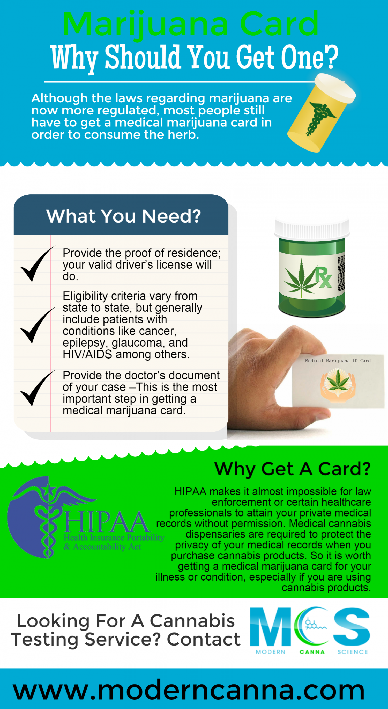 how to get a marijuana card