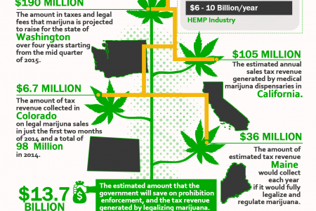 Marijuana Dispensaries in the US - Your Legal Guide Infographic