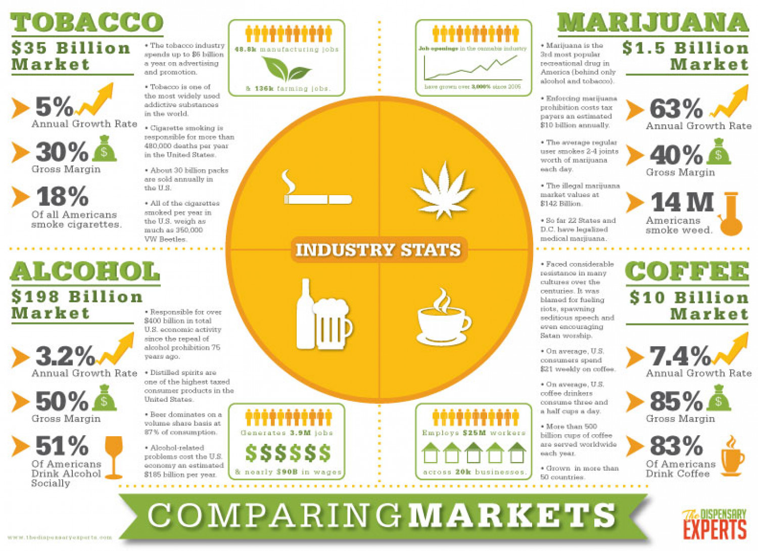 comparing the similarities and differences in smoking tobacco and marijuana Home » news » comparing adverse effects of marijuana,  the researchers did not find significant differences between alcohol and marijuana use with regard to general lifetime use and trouble .