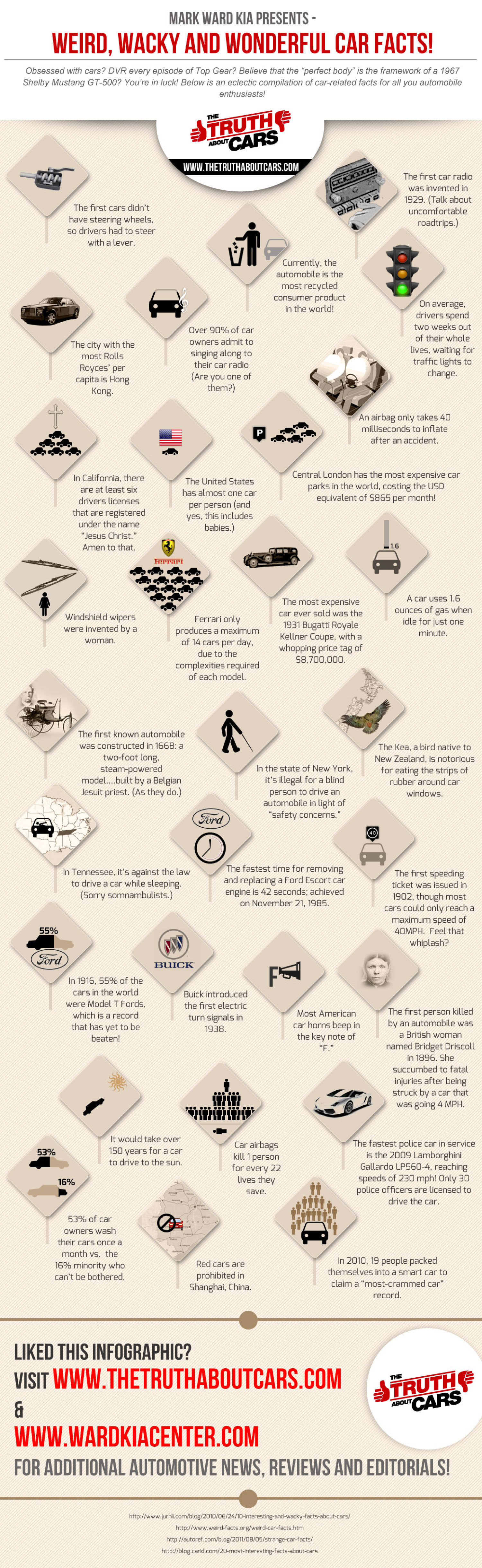 Mark Ward Kia Presents - Weird, Wacky, and Wonderful Car Facts Infographic