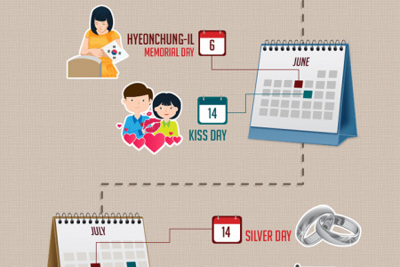 Mark Your Calendar: 20 Korean Holidays Infographic