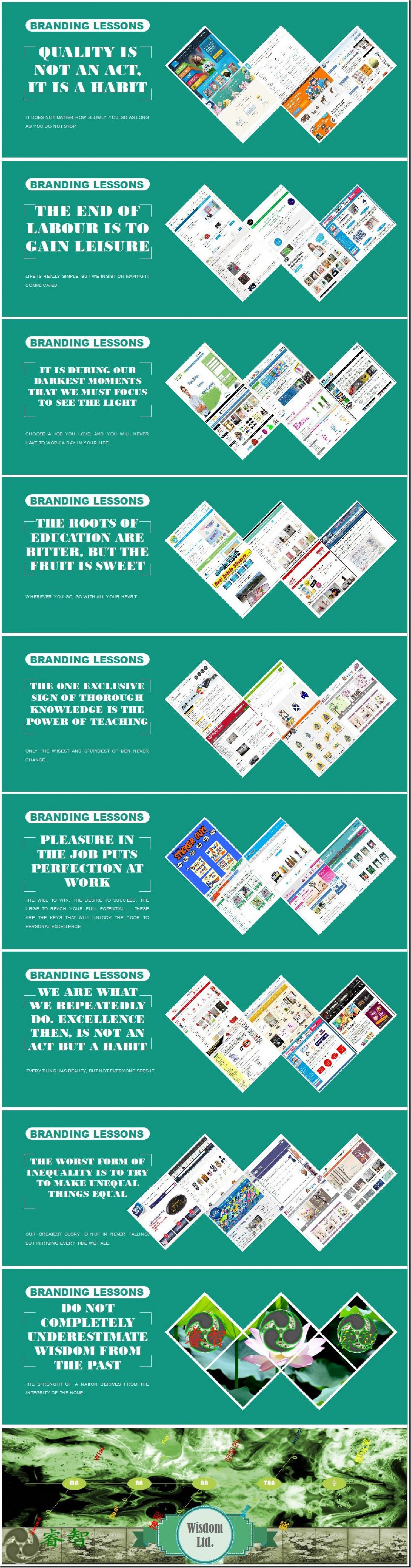 Market Analysis for a Sticker Company Infographic