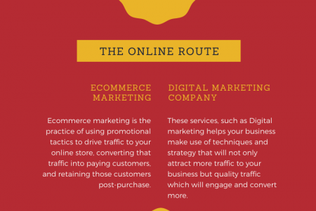 Market Your Product Online Or Offline | Be Motion Inc Infographic
