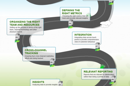 Marketing Analytics Infographic