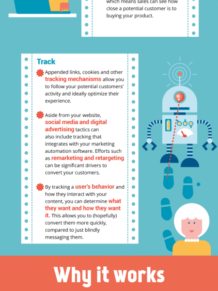Marketing Automation - How to Make it Work for you Infographic