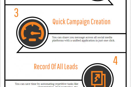 Marketing Automation: Switch from Manual to Modern [Infographic] Infographic