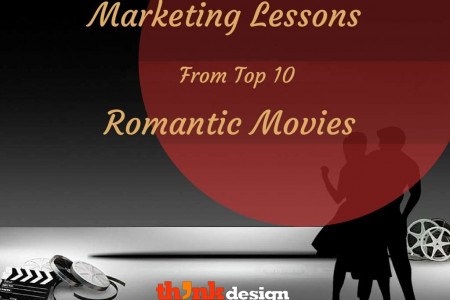 Marketing Lessons From Top 10 Romantic Movies Infographic