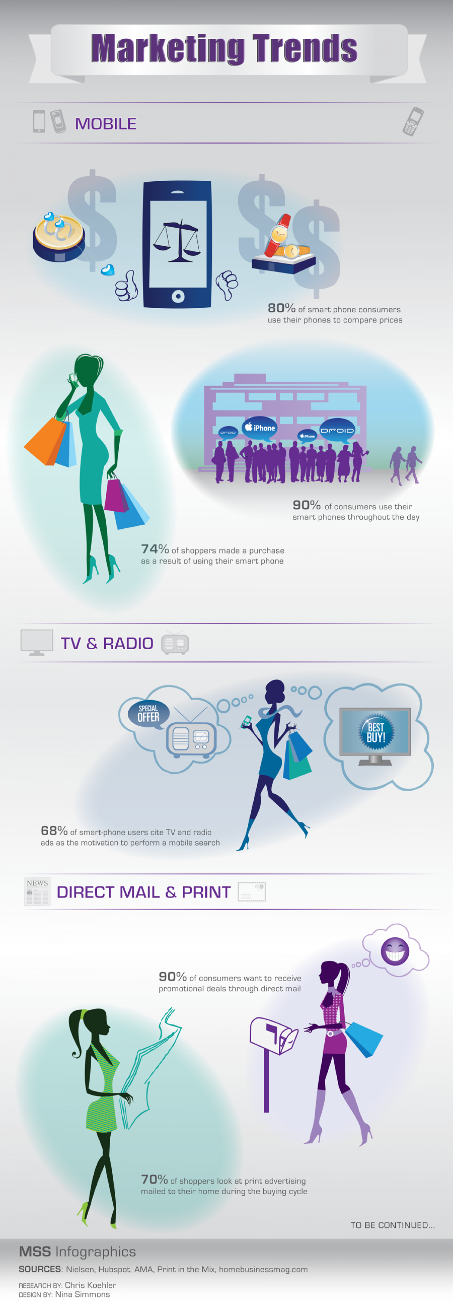 Marketing Trends Infographic