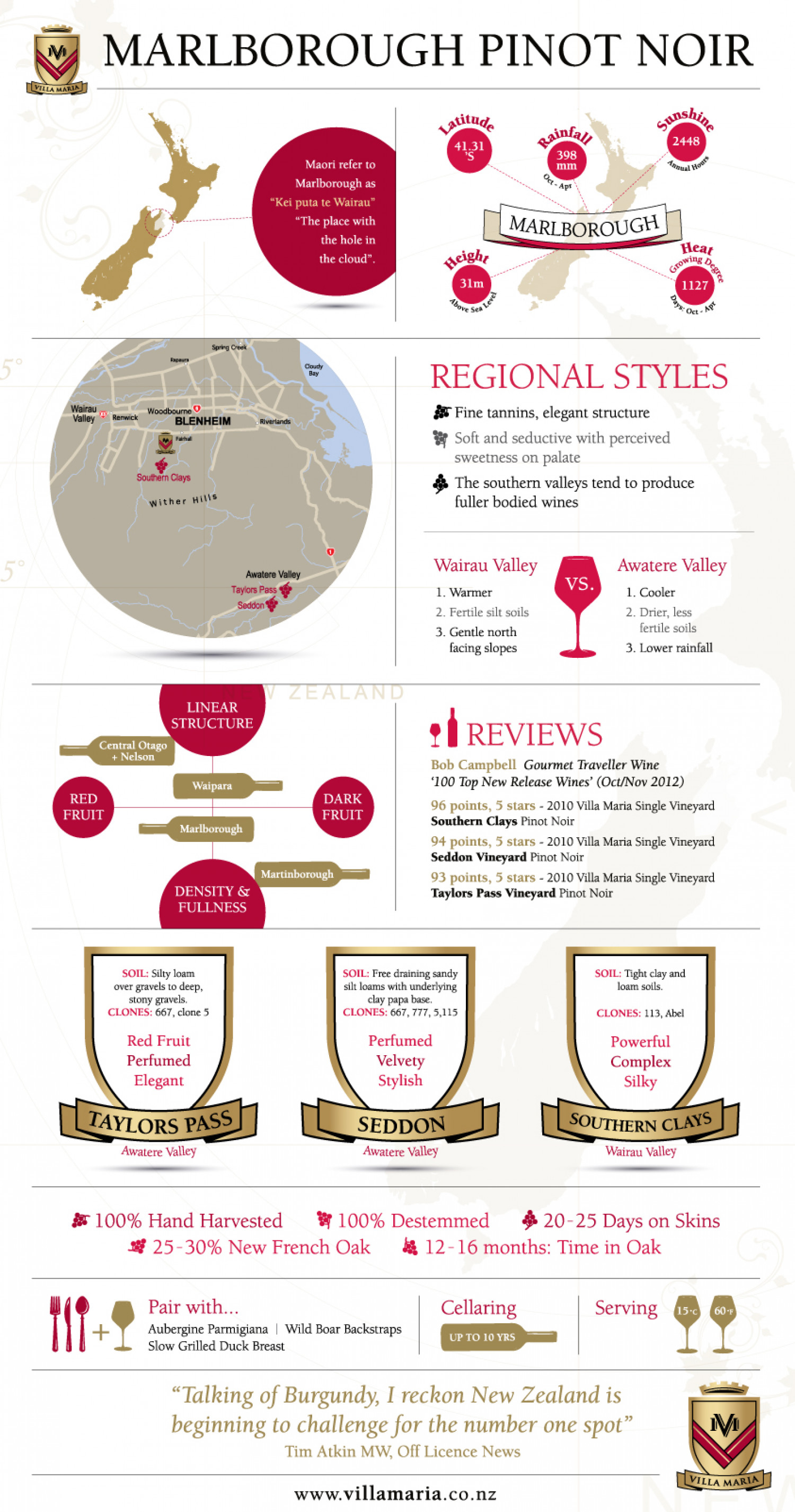 Marlborough Pinot Noir Infographic