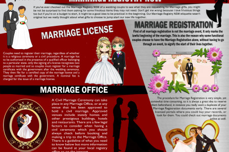 Marriage Registration Infographic