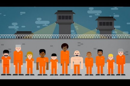 Mass Incarceration in the US Infographic