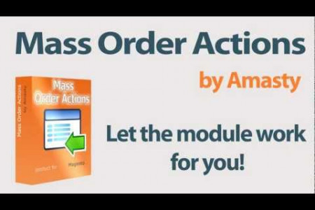 Mass Order Actions. Magento Extension by Amasty  Infographic