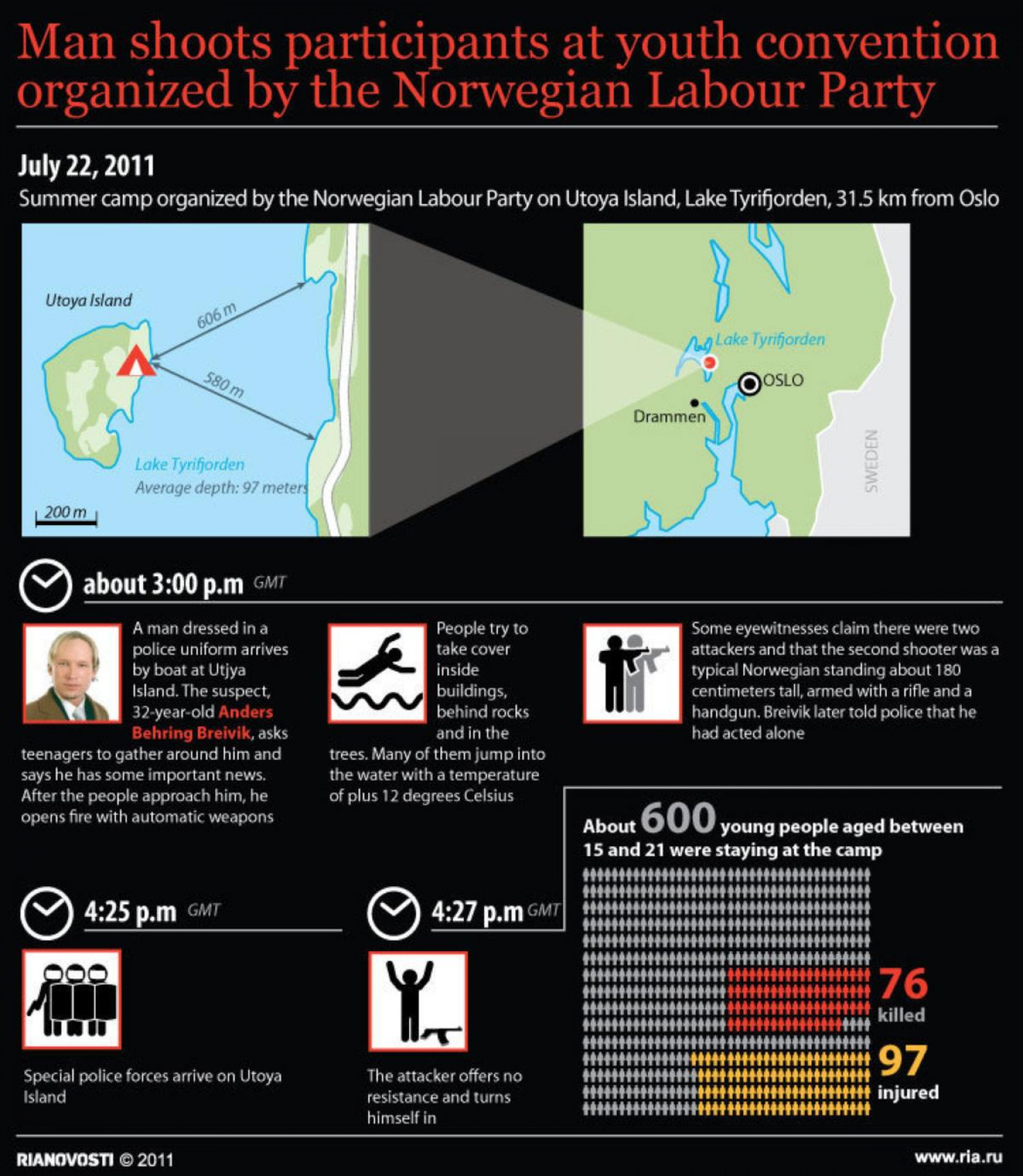 Mass shooting at Norwegian youth camp Infographic