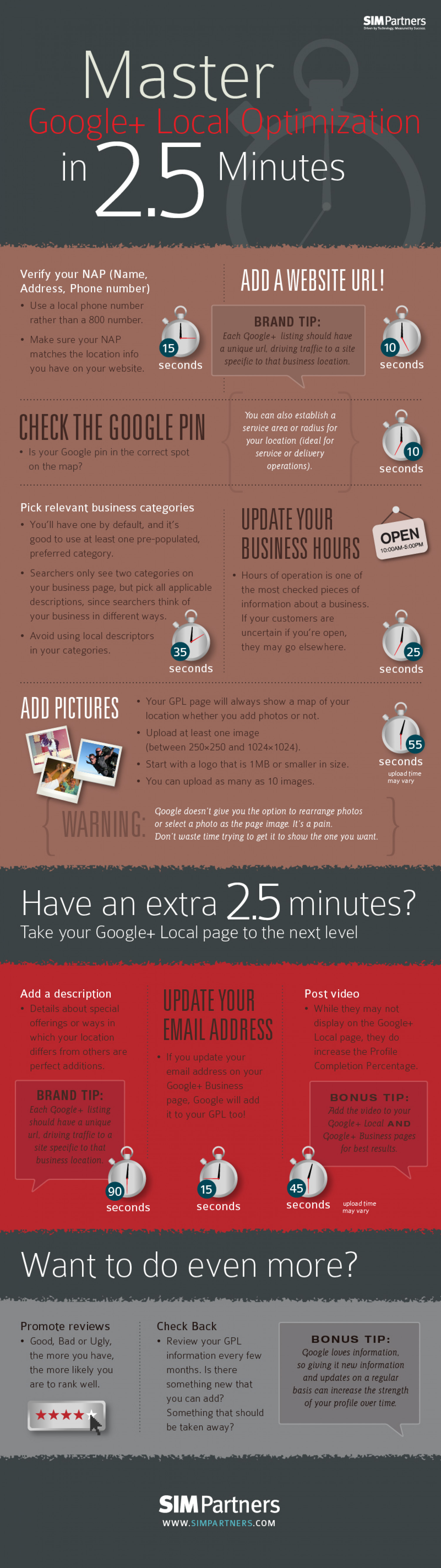Master Google+ Local Optimization in 2.5 Minutes Infographic