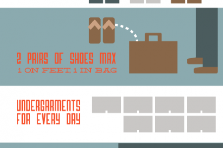 Master the Art of Perfect Packing Infographic