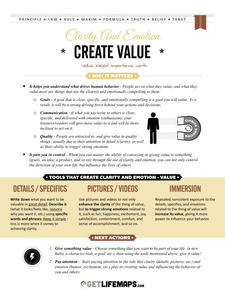 How To Master The Force Behind Motivation Infographic