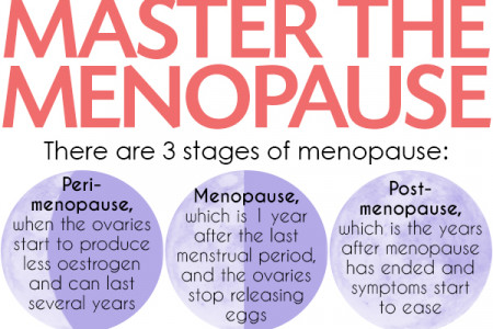 Master the Menopause Infographic
