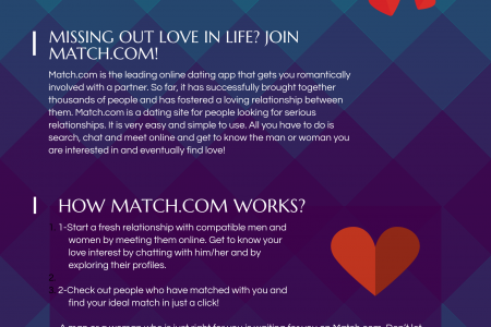 Match Support Contact Number |+1(833)409-0107 Match com Phone Infographic